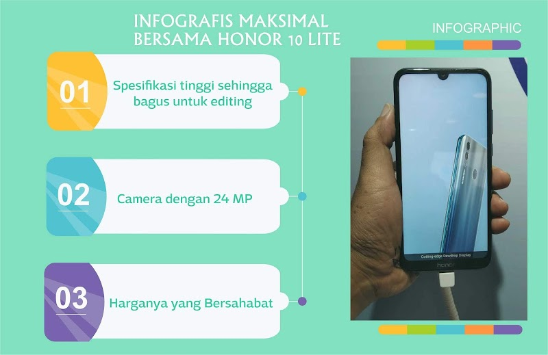 Infografis Blog Makin Maksimal Dengan Camera 24 MP Honor 10 Lite