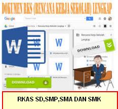 Rencana Kerja Sekolah RKS SD, SMP, SMA dan SMK  jangka Menengah, Pendek dan Panjang
