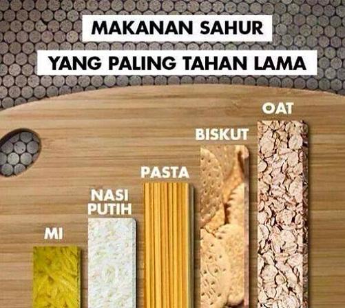 Bahaya Makan Nasi Goreng, Sudah Tau?