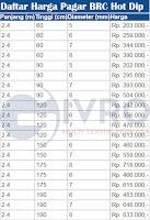 Daftar Harga Pagar BRC Hot Dip