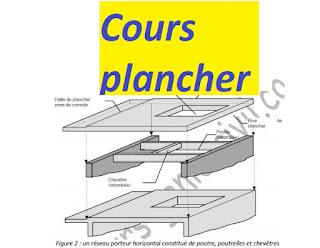 les types de planchers, types de planchers pdf, plancher a corps creux pdf, plancher corps creux définition, les planchers en corps creux