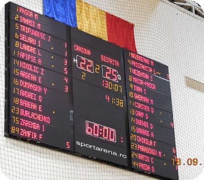 Scor final SCM Craiova - CSM Bistrita