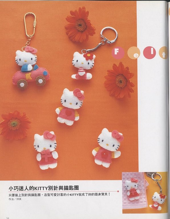 moldes para hacer llaveros de Hello Kitty,