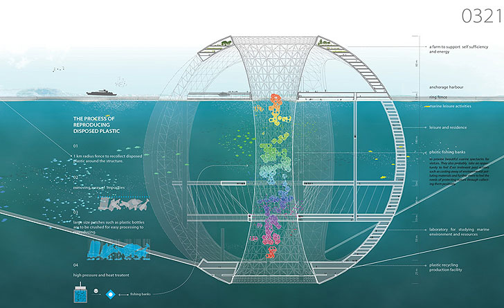 Spherical Underwater 'Fish Tower' Recycles Debris From The Great Pacific Garbage Patch