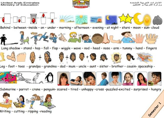 شرح مفردات اللغة الانجليزية للصف الثالث الفصل الدراسي الاول