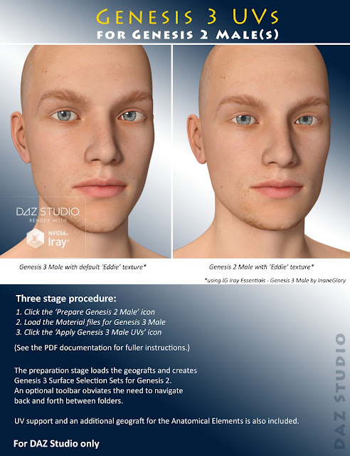 Genesis 3 UVs for Genesis 2 Male