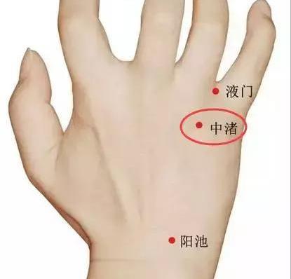 警惕頸椎病!3個穴位,3個妙招,輕鬆緩解肩頸疼痛!(低頭族)