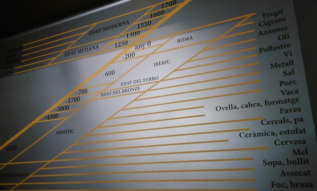 el geni culinari exposició taula temporal