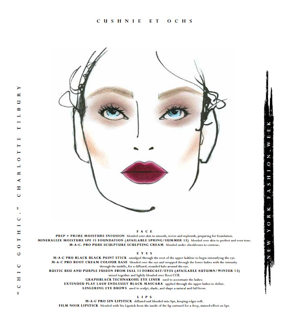 MAC NYFW AW'13 Daily Face Chart Reports For Friday