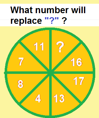 Brain Teaser to test logical thinking as well as Non Verbal Reasoning