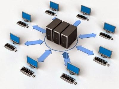 Arti Server dan Cara Kerja Server Web Dalam Bahasa Indonesia