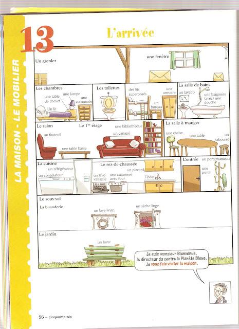 Les Meubles Et Les Objets De La Maison Los Muebles Y Objetos De La