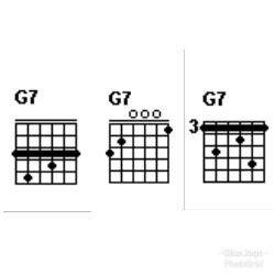 Chord gitar G7
