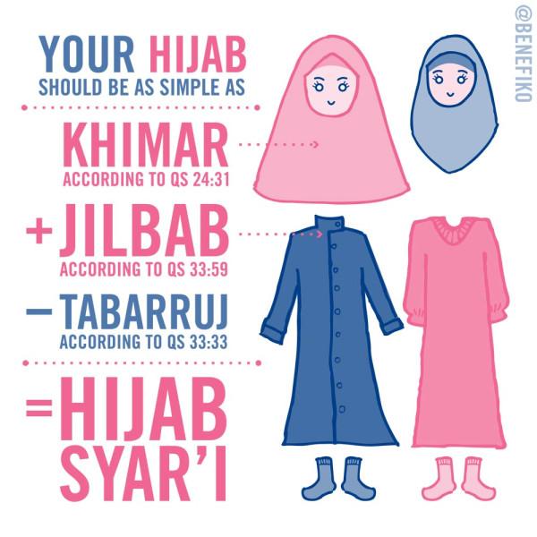 Perbedaan Hijab, Jilbab, Khimar dan Kerudung