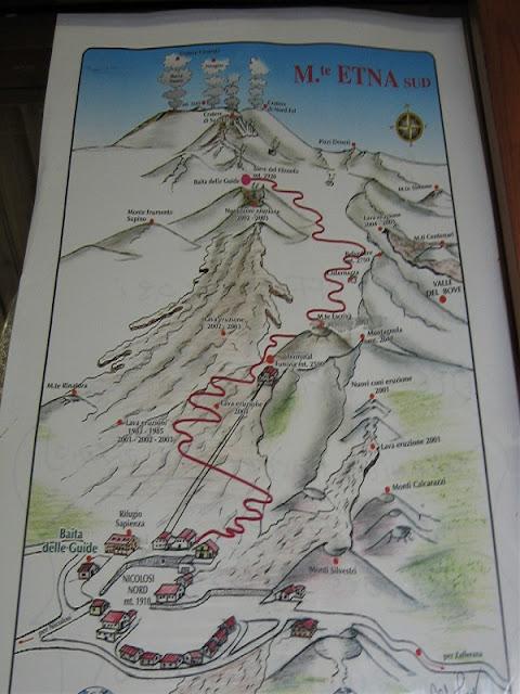 Monte Etna - Senderos