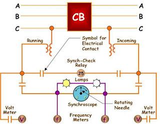 circuit%2Bbreaker  Phase Breaker Panel Wiring Diagram on 3 phase electrical wiring diagram, 9 wire 3 phase motor wiring, 3 phase wiring diagram wires, main breaker wiring, 3 phase transformer wiring, 3 phase outlet wiring diagram, 3 phase delta wiring diagram, 3 phase panel wiring diagram, 3 phase circuit breaker panel, 3 phase lighting wiring diagram, 3 phase generator wiring, 3 phase electric panel diagrams, 3 wire 240v wiring, 3 phase mccb circuit breaker, 3 position rotary switch wiring, 3 phase motor wiring diagrams, 3 phase breaker panel 240, 208 3 phase motor wiring, 3 phase wiring for dummies, 3 phase main lug panel,