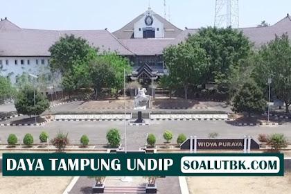 DAYA TAMPUNG UNDIP 2019/2020