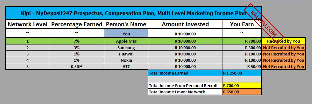 My Deposit 241 Login South Africa