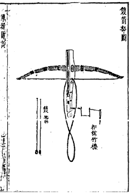 Ming Chinese Double shot trap crossbow