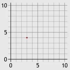Apa itu vektor dan bagaimana cara vektor bekerja?