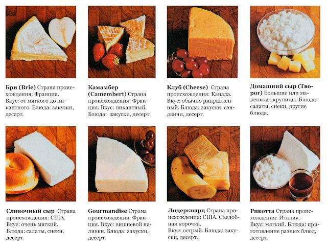 какой сыр выбрать