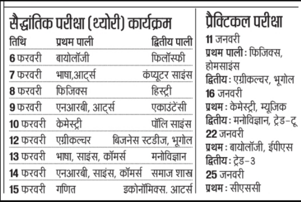 Bihar Board 12th Time Table