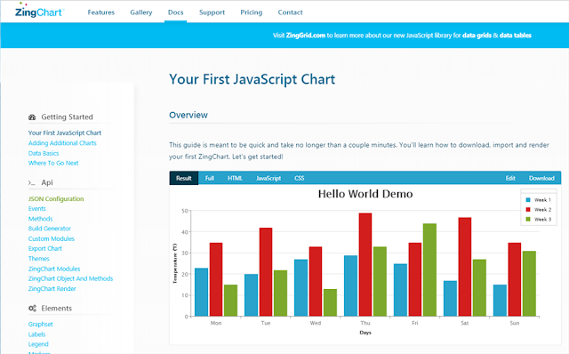 https://www.zingchart.com/docs/getting-started/your-first-javascript-chart