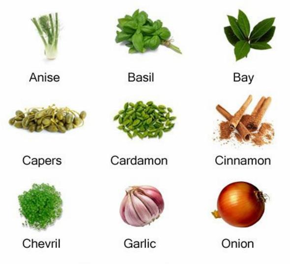 These Herbs Use In Your Diet