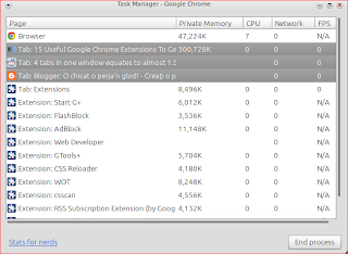Google Chrome Task Manager all Extensions Enabled
