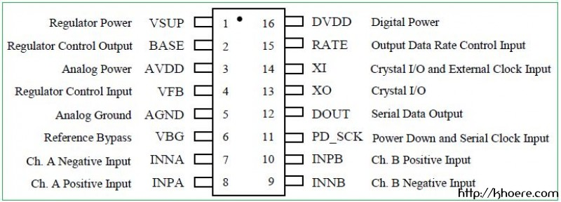 Lập trình cân điện tử với HX711 và Arduino   Dân Điện tử