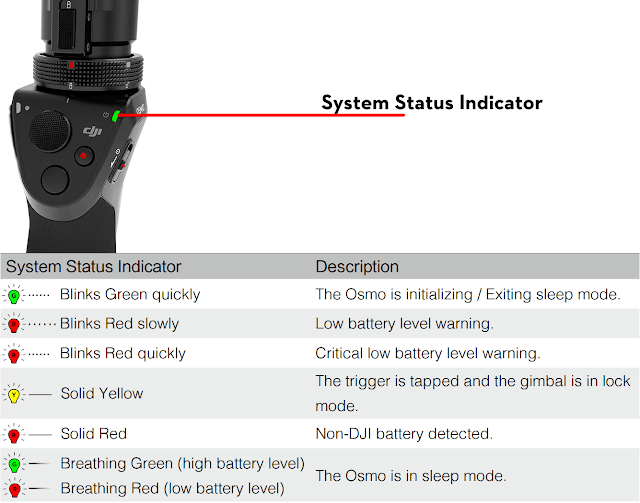 DJI OSMO Mobile LED Light System Status Indicator