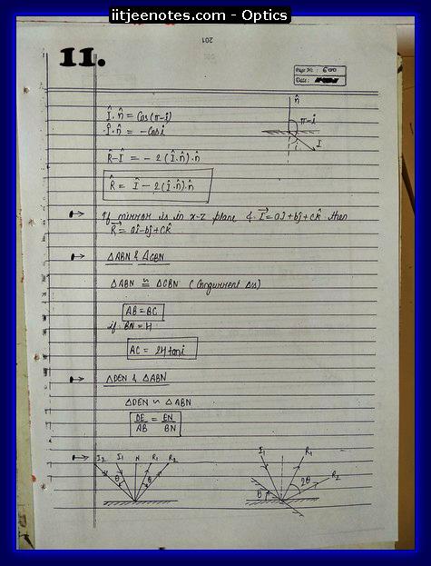 Optics Notes 1