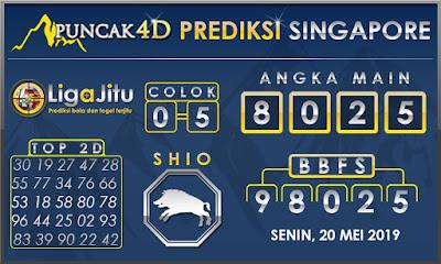 PREDIKSI TOGEL SINGAPORE PUNCAK4D 20 MEI 2019
