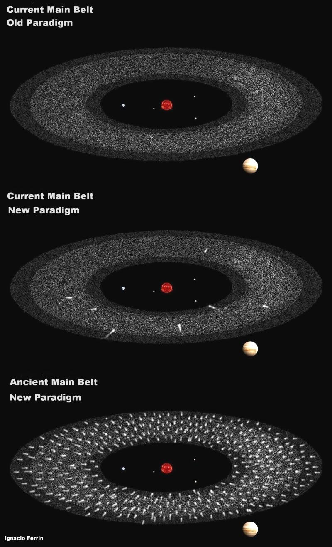 astro belt solar system - photo #33