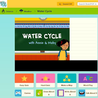 Water Cycle Video- Activities and Lesson ideas with a FREEBIE- science activities for water cycle in the primary classroom- reading, writing, research, and science experiments.
