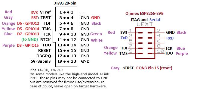 GoJimmyPi: ESP8266 JTAG Debugging in Visual Studio with