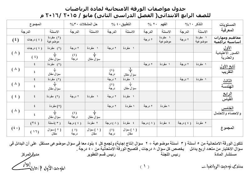 جدول مواصفات الورقة الامتحانية لمادة الرياضيات للمرحلة الابتدائية الفصل الدراسى الثانى- مايو 2016 004