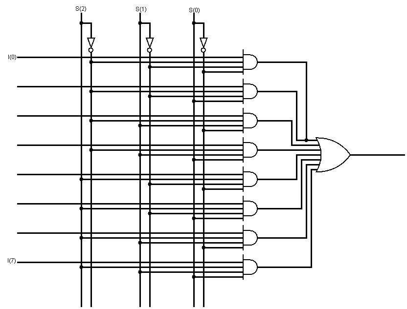 circuit diagram of 8 to 1 multiplexer