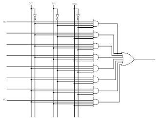 Building Blocks of Computer:Multiplexer ~ All Computer Topics