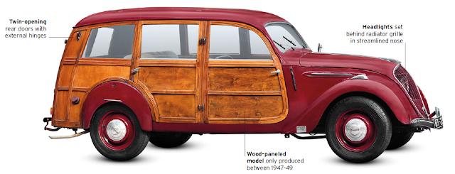 Peugeot 202, classic cars