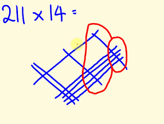 How to do quick multiplication without a calculator? The method of lines
