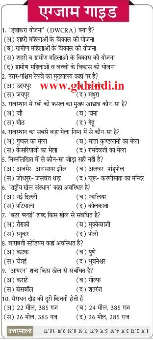 In pdf gk chhattisgarh hindi