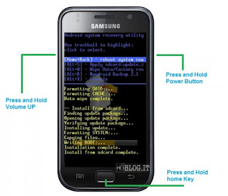 Memperbaiki Android Samsung Galaxy Ace 3 Bootloop