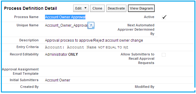 Approval Process Using Apex Salesforce Tutorials