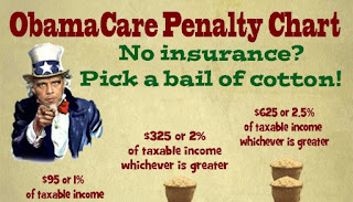 What is penalty for no health insurance