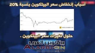 أسباب إنخفاض سعر البيتكوين بنسبة %20 و حلول تغيرات سعر البيتكوين .