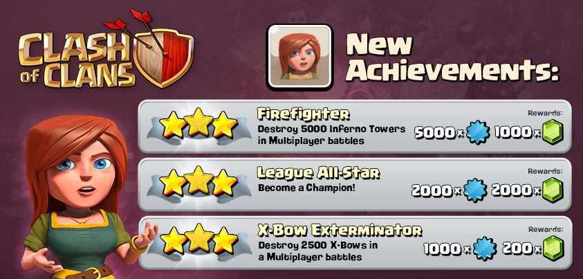 The Official Site of the United Donators: Clash of Clans ...