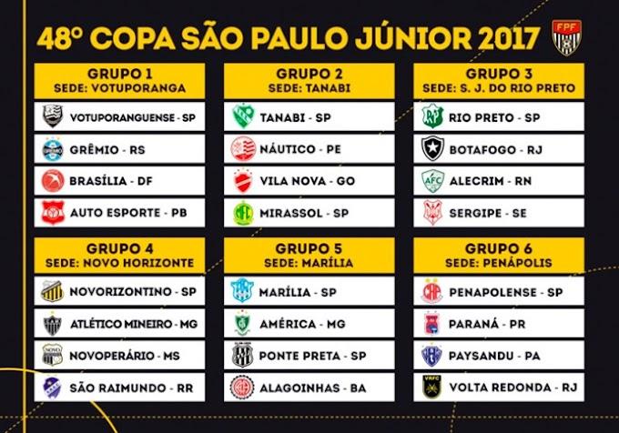 Com recorde de times, FPF divulga grupos da Copa São Paulo de 2017