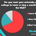 Nearly 70% of you want to leave the NUS | NEWS