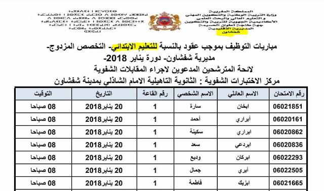 أسماء المترشحين الناجحين في الاختبارات الكتابية مباراة التعاقد- دورة يناير 2018- مديرية شفشاون